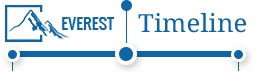 everest timeline site logo